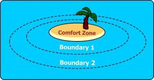 In je comfortzone blijven?