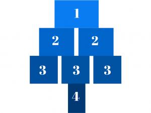 7 doelen boom